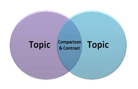 How To Write A Good Compare And Contrast Essay: Topics